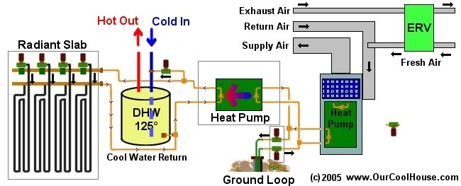 collection hvac control system design diagrams pictures   diagramshvac control system design diagrams photo album diagrams