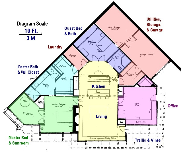 Http Hdimagegallery Net Earth Sheltered Home Plans